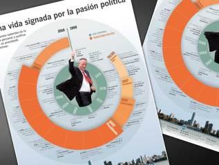 Néstor Kirchner