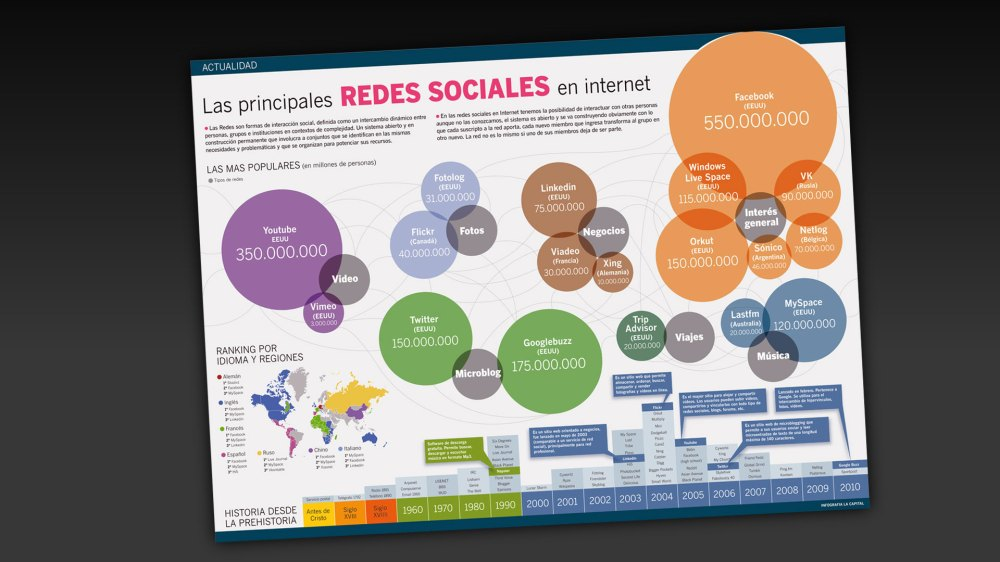 INFO_redes