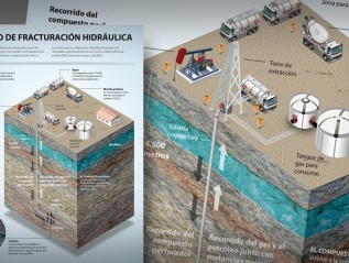 HYDRAULIC FRACTURING PROCESS