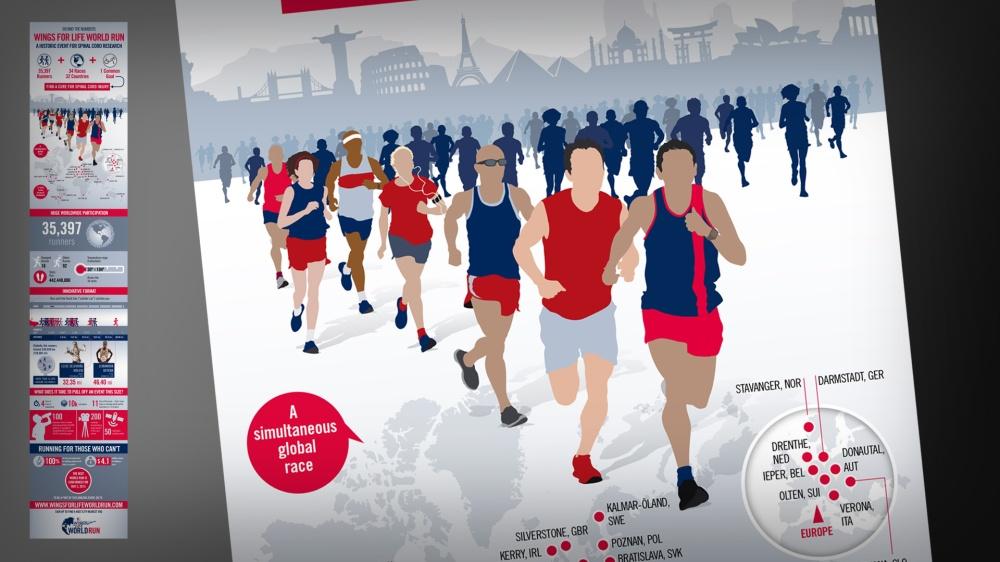 world_run