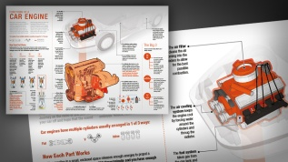 FUNCTIONS OF A CAR ENGINE