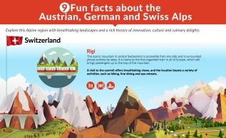 9 Fun facts about the Alps