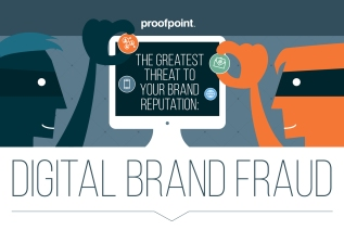 Digital Branding Defense
